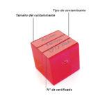 Patron Cubo Caracteristicas